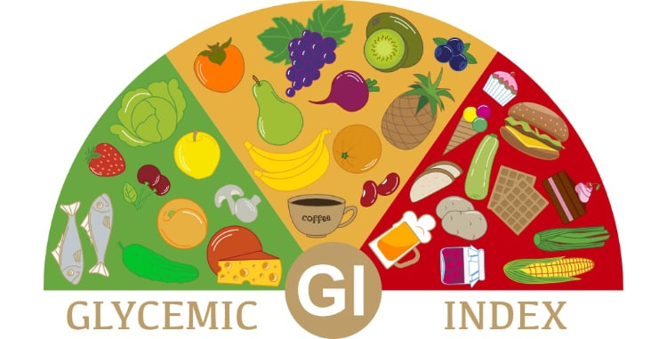 oatmeal high glycemic index