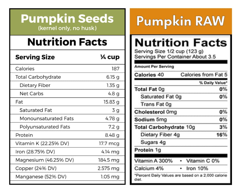 pumpkin seed nutritional facts